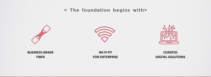 Beyond Fiber Foundation